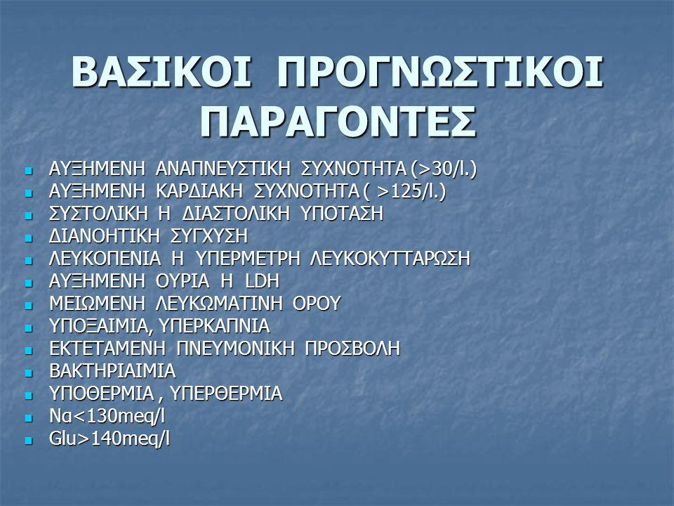 ΒΑΣΙΚΟΙ ΠΡΟΓΝΩΣΤΙΚΟΙ ΠΑΡΑΓΟΝΤΕΣ