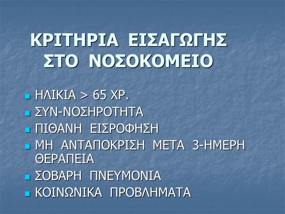 ΚΡΙΤΗΡΙΑ ΕΙΣΑΓΩΓΗΣ ΣΤΟ ΝΟΣΟΚΟΜΕΙΟ
