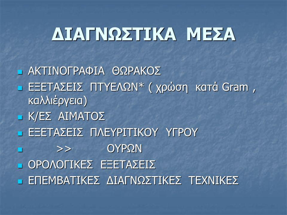 ΔΙΑΓΝΩΣΤΙΚΑ ΜΕΣΑ ΑΚΤΙΝΟΓΡΑΦΙΑ ΘΩΡΑΚΟΣ