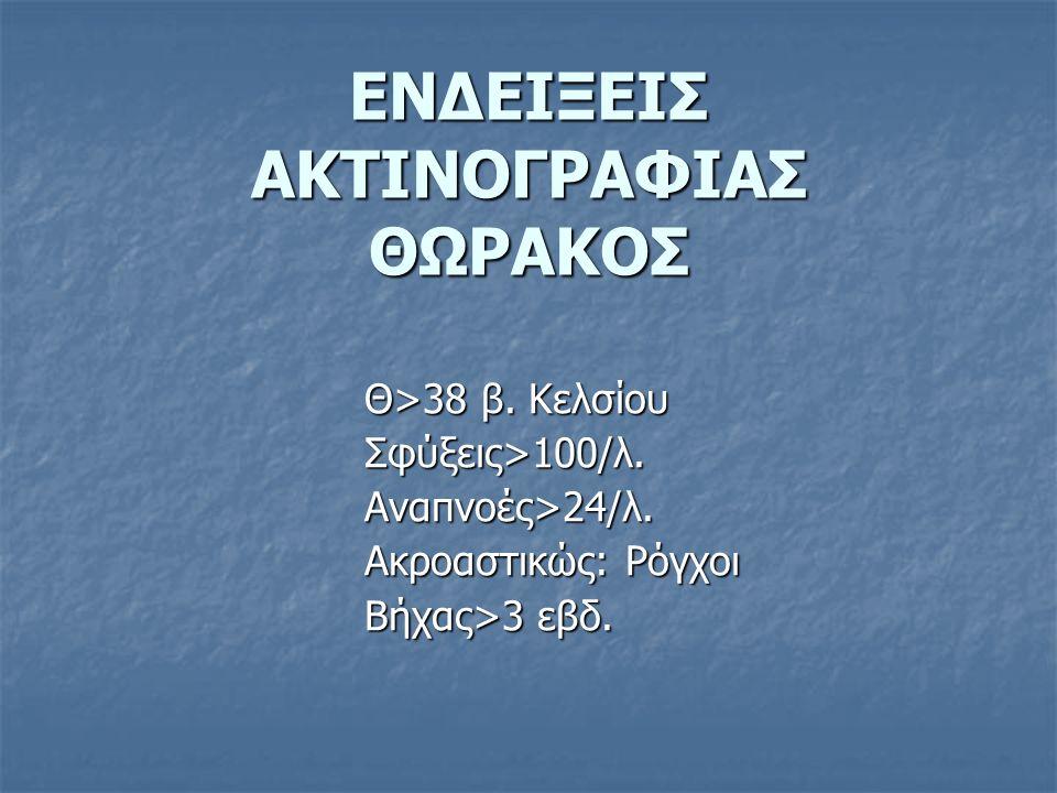 ΕΝΔΕΙΞΕΙΣ ΑΚΤΙΝΟΓΡΑΦΙΑΣ ΘΩΡΑΚΟΣ
