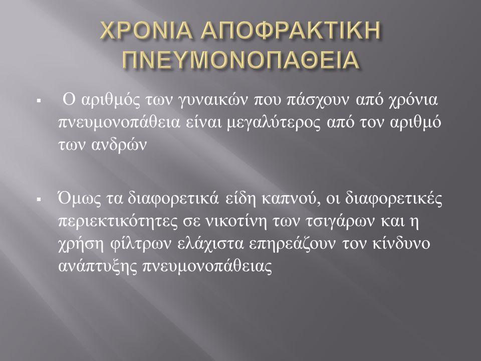 ΧΡΟΝΙΑ ΑΠΟΦΡΑΚΤΙΚΗ ΠΝΕΥΜΟΝΟΠΑΘΕΙΑ