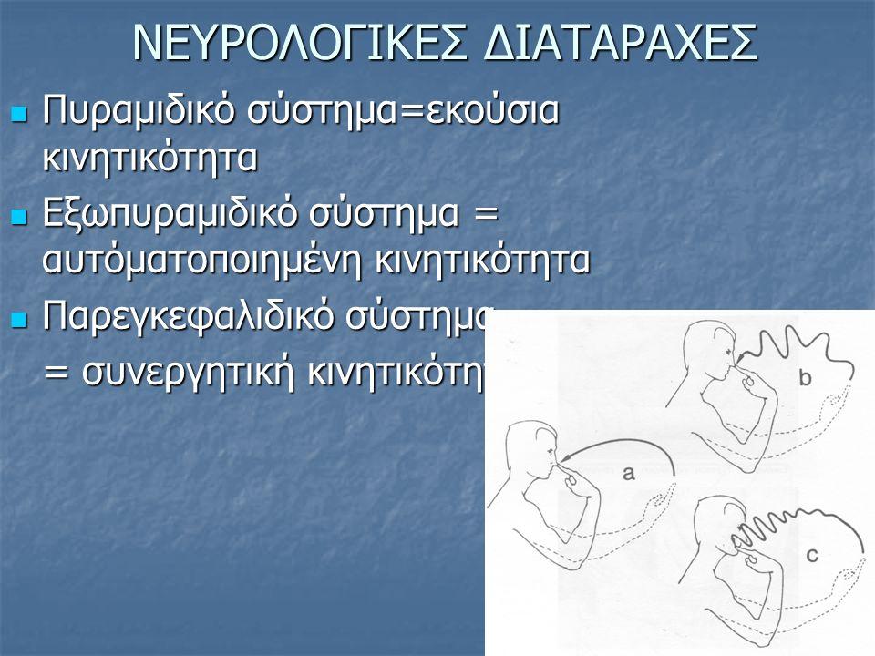 ΝΕΥΡΟΛΟΓΙΚΕΣ ΔΙΑΤΑΡΑΧΕΣ