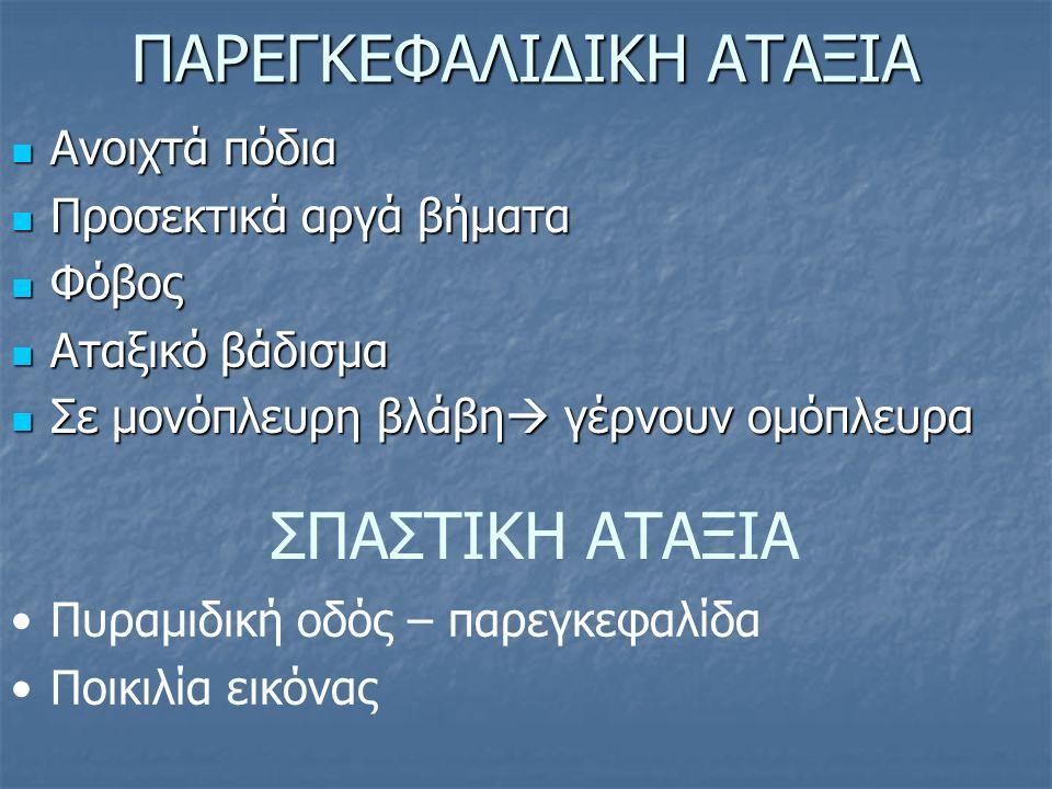 ΠΑΡΕΓΚΕΦΑΛΙΔΙΚΗ ΑΤΑΞΙΑ