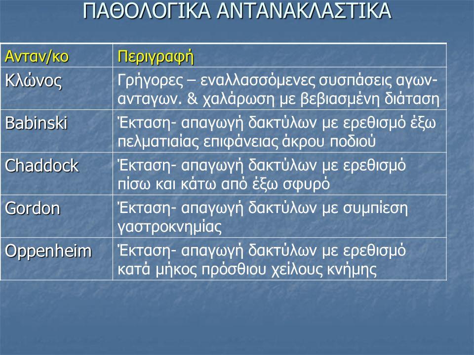 ΠΑΘΟΛΟΓΙΚΑ ΑΝΤΑΝΑΚΛΑΣΤΙΚΑ