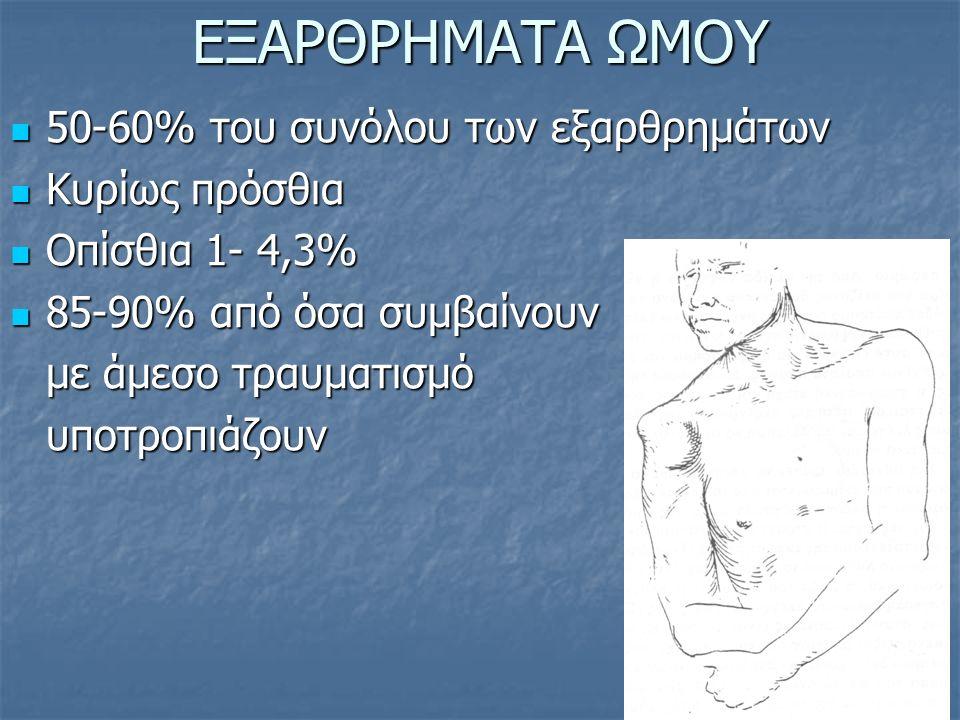 ΕΞΑΡΘΡΗΜΑΤΑ ΩΜΟΥ 50-60% του συνόλου των εξαρθρημάτων Κυρίως πρόσθια
