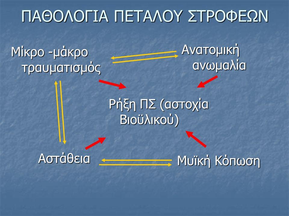 ΠΑΘΟΛΟΓΙΑ ΠΕΤΑΛΟΥ ΣΤΡΟΦΕΩΝ