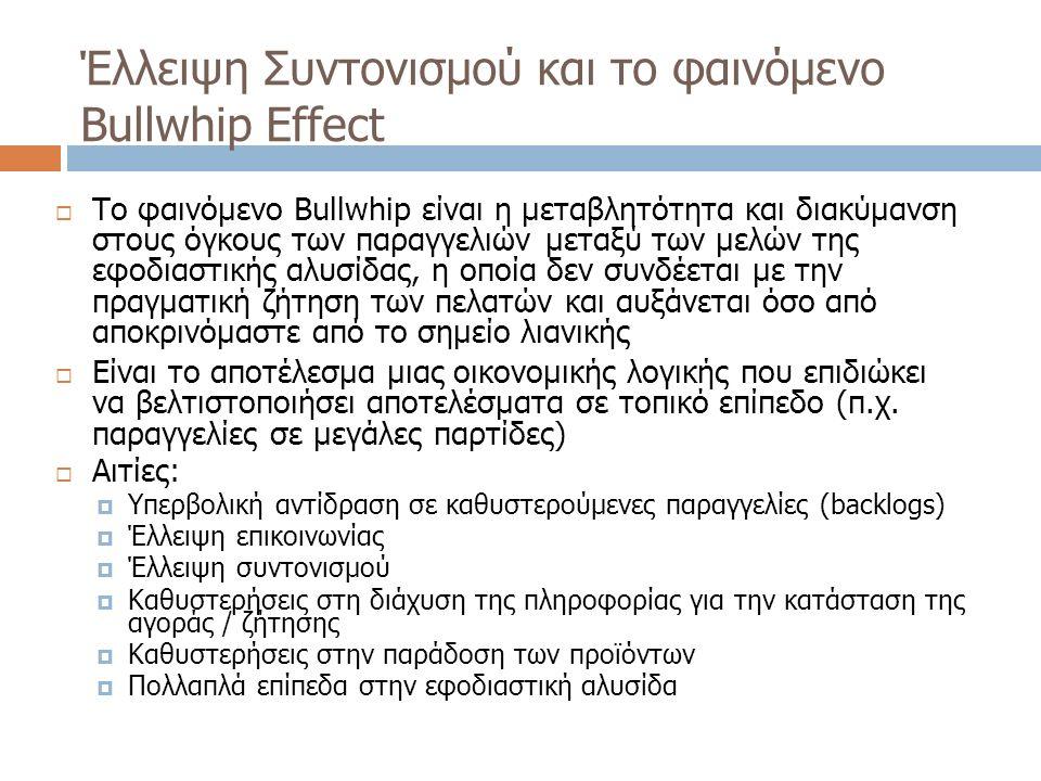 Έλλειψη Συντονισμού και το φαινόμενο Bullwhip Effect