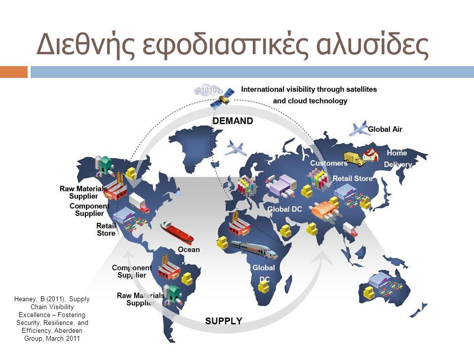 Διεθνής εφοδιαστικές αλυσίδες