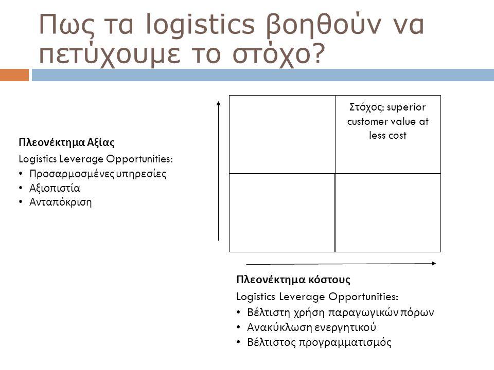 Πως τα logistics βοηθούν να πετύχουμε το στόχο