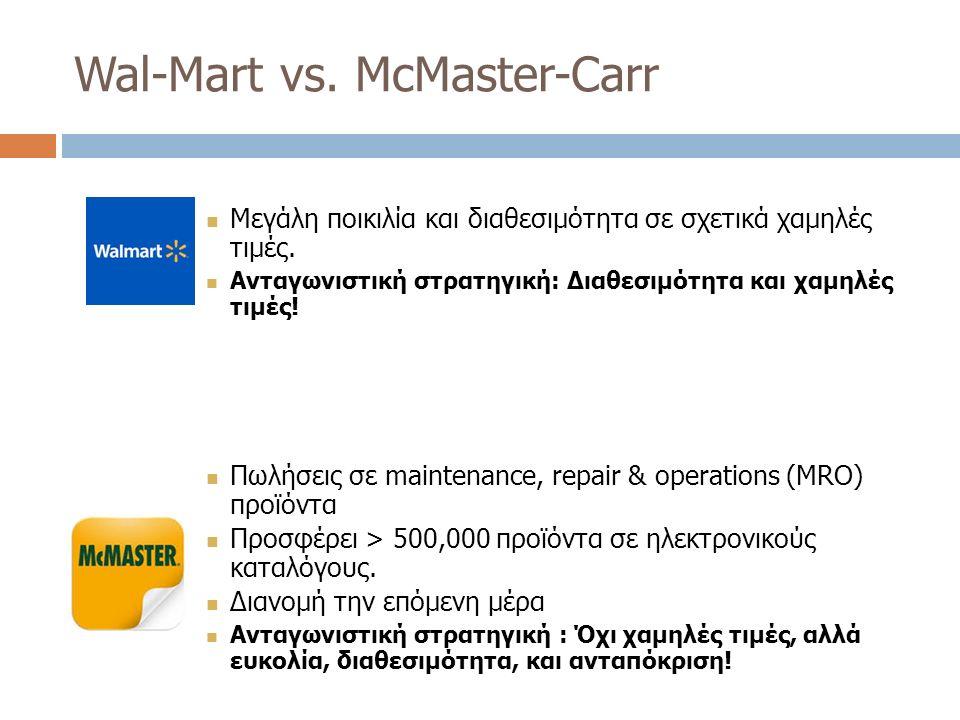Wal-Mart vs. McMaster-Carr