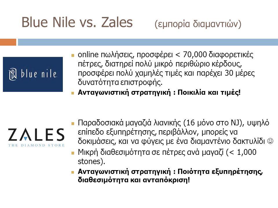 Blue Nile vs. Zales (εμπορία διαμαντιών)