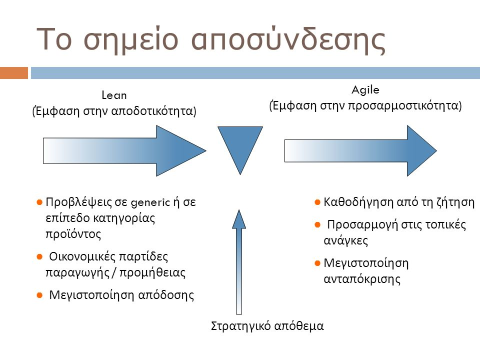 Το σημείο αποσύνδεσης Agile (Έμφαση στην προσαρμοστικότητα) Lean