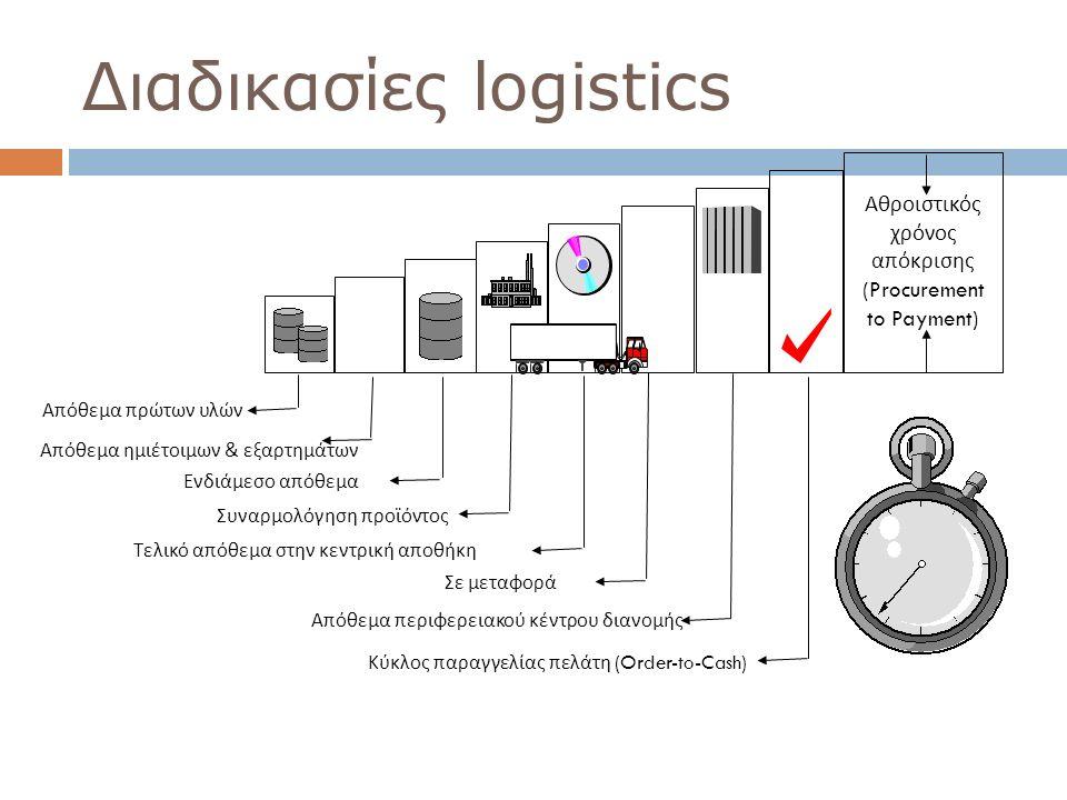 Διαδικασίες logistics