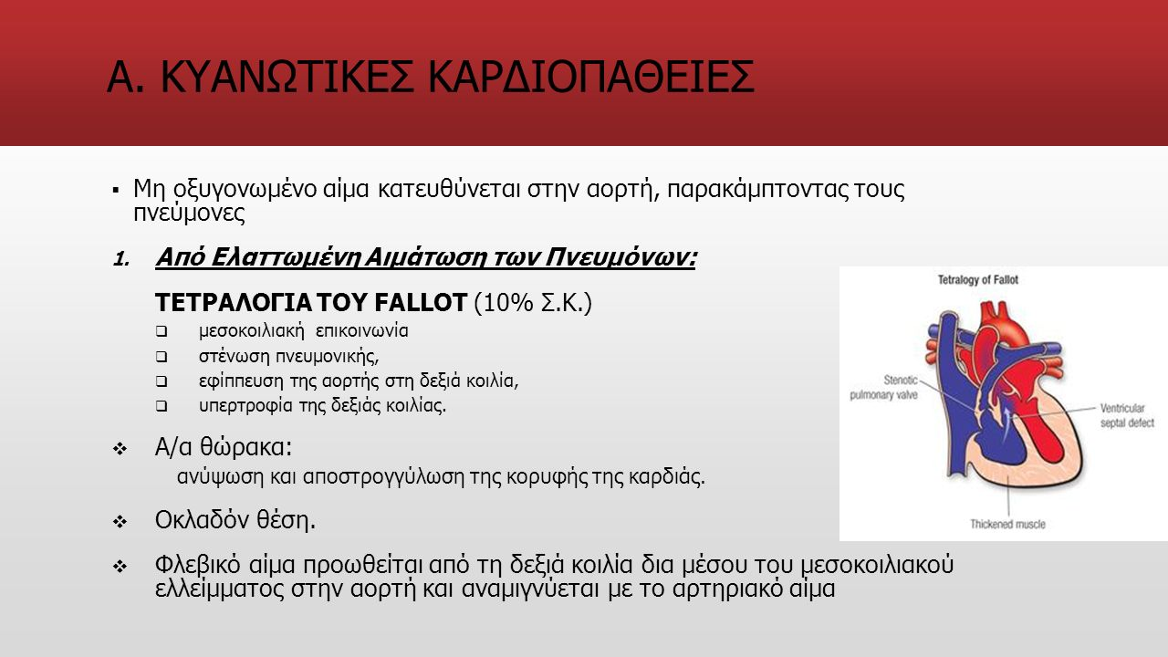 Α. ΚΥΑΝΩΤΙΚΕΣ ΚΑΡΔΙΟΠΑΘΕΙΕΣ