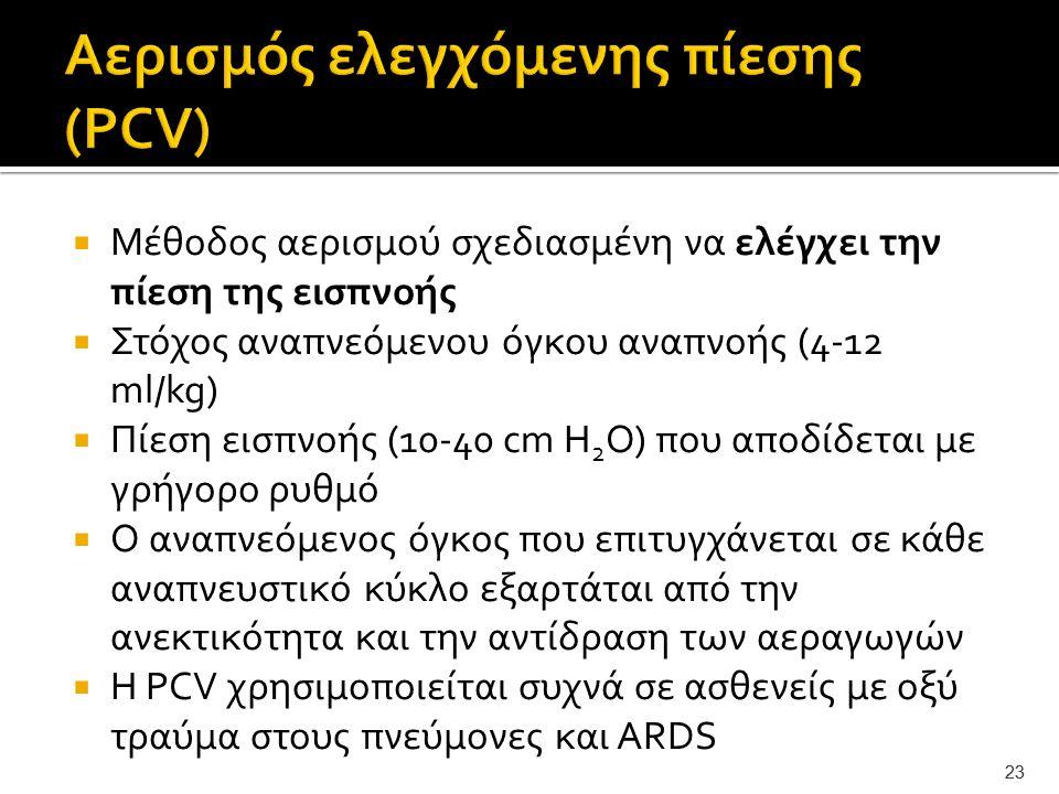 Αερισμός ελεγχόμενης πίεσης (PCV)
