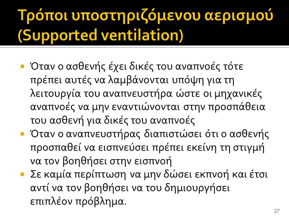 Τρόποι υποστηριζόμενου αερισμού (Supported ventilation)