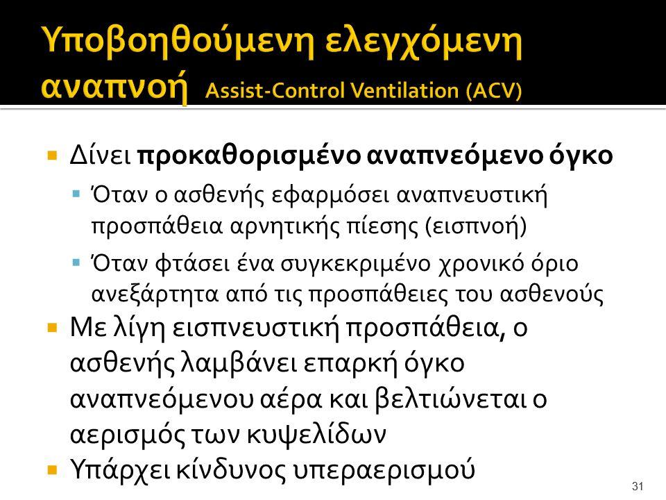 Υποβοηθούμενη ελεγχόμενη αναπνοή Assist-Control Ventilation (ACV)