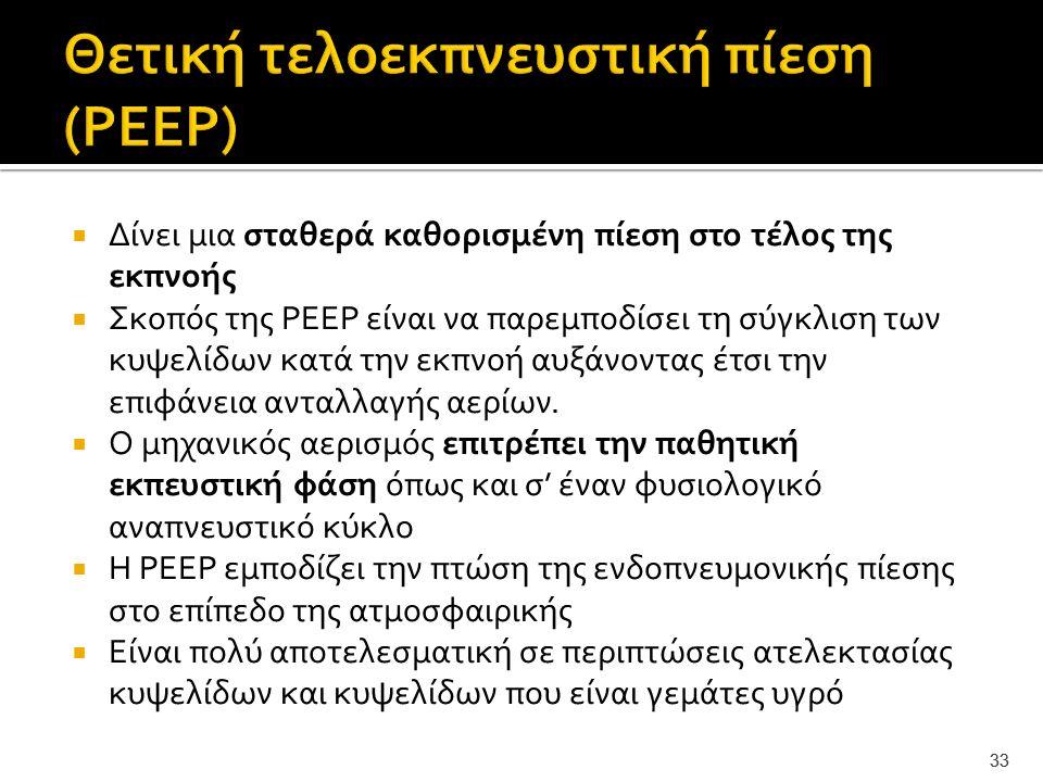 Θετική τελοεκπνευστική πίεση (PEEP)