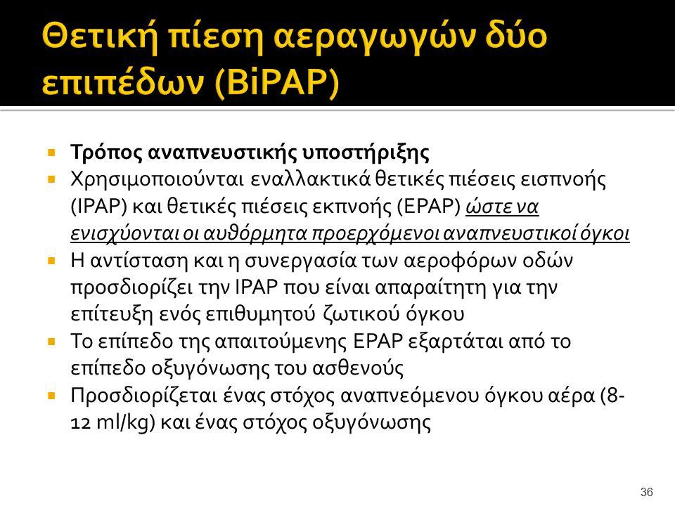 Θετική πίεση αεραγωγών δύο επιπέδων (BiPAP)