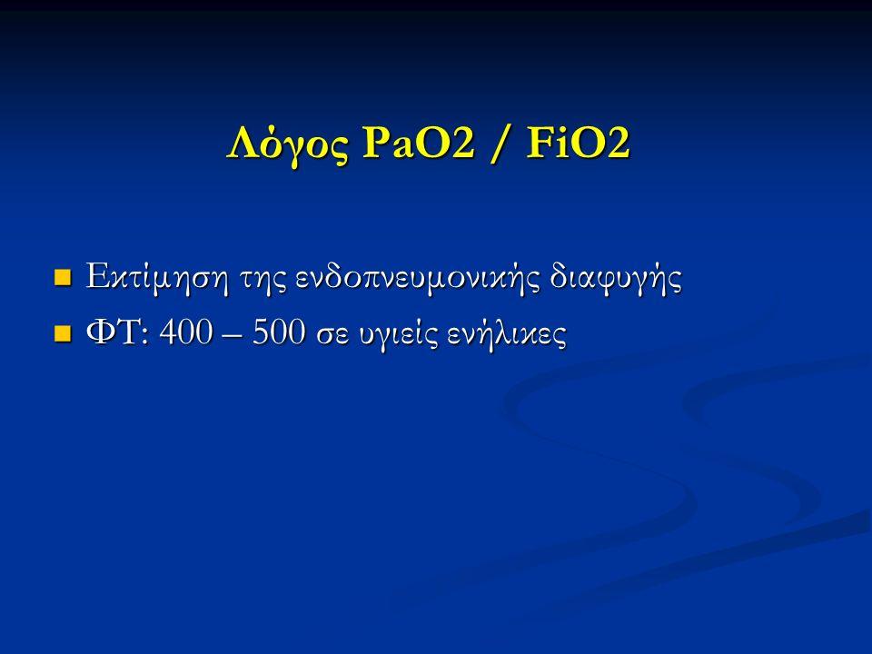 Λόγος PaO2 / FiO2 Εκτίμηση της ενδοπνευμονικής διαφυγής