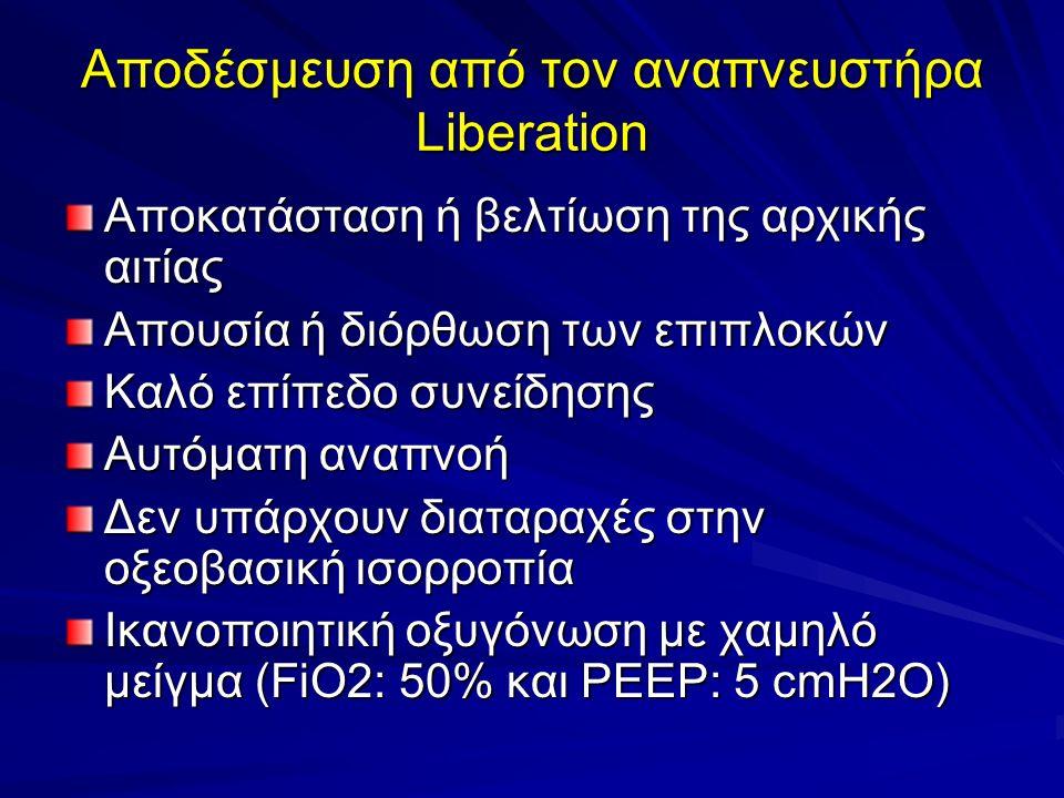 Αποδέσμευση από τον αναπνευστήρα Liberation