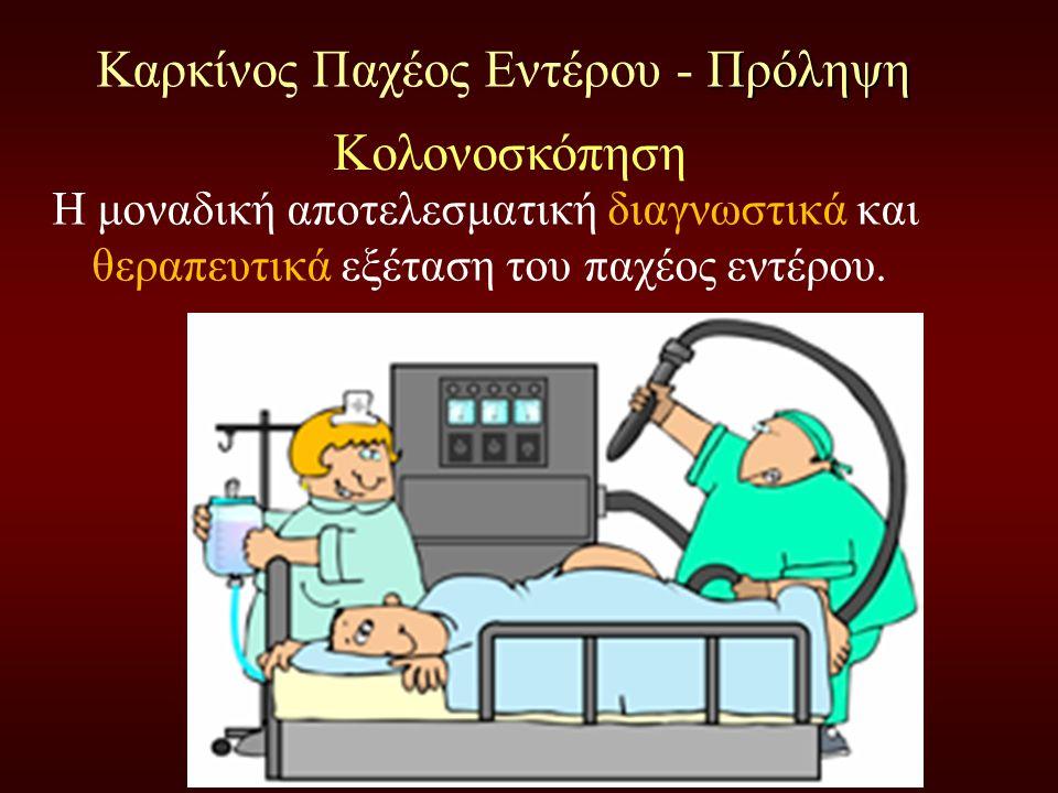 Καρκίνος Παχέος Εντέρου - Πρόληψη