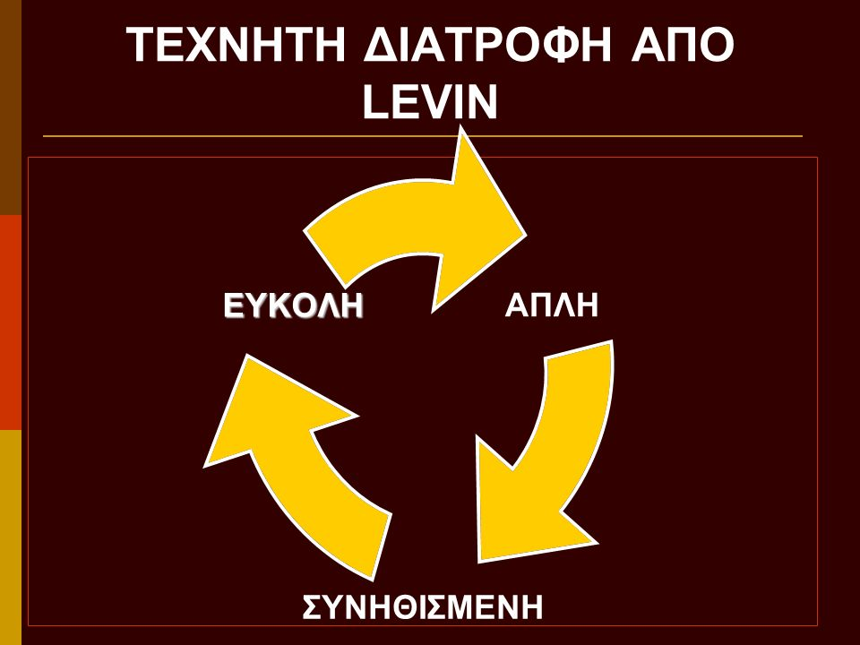 ΤΕΧΝΗΤΗ ΔΙΑΤΡΟΦΗ ΑΠΟ LEVIN