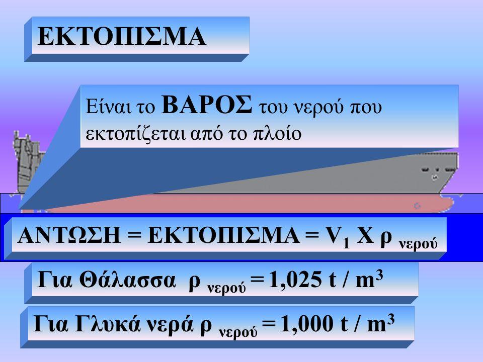 ΕΚΤΟΠΙΣΜΑ ΕΚΤΟΠΙΣΜΑ ΑΝΤΩΣΗ = ΕΚΤΟΠΙΣΜΑ = V1 X ρ νερού