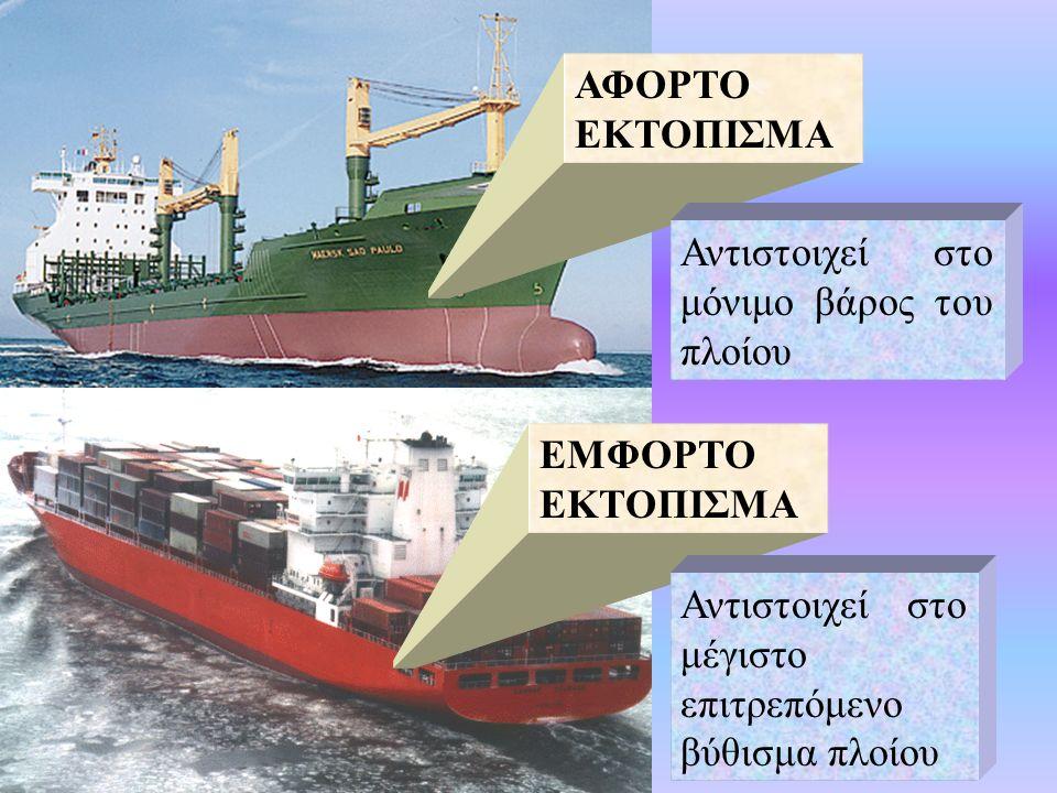 ΑΦΟΡΤΟ ΕΚΤΟΠΙΣΜΑ Αντιστοιχεί στο μόνιμο βάρος του πλοίου.