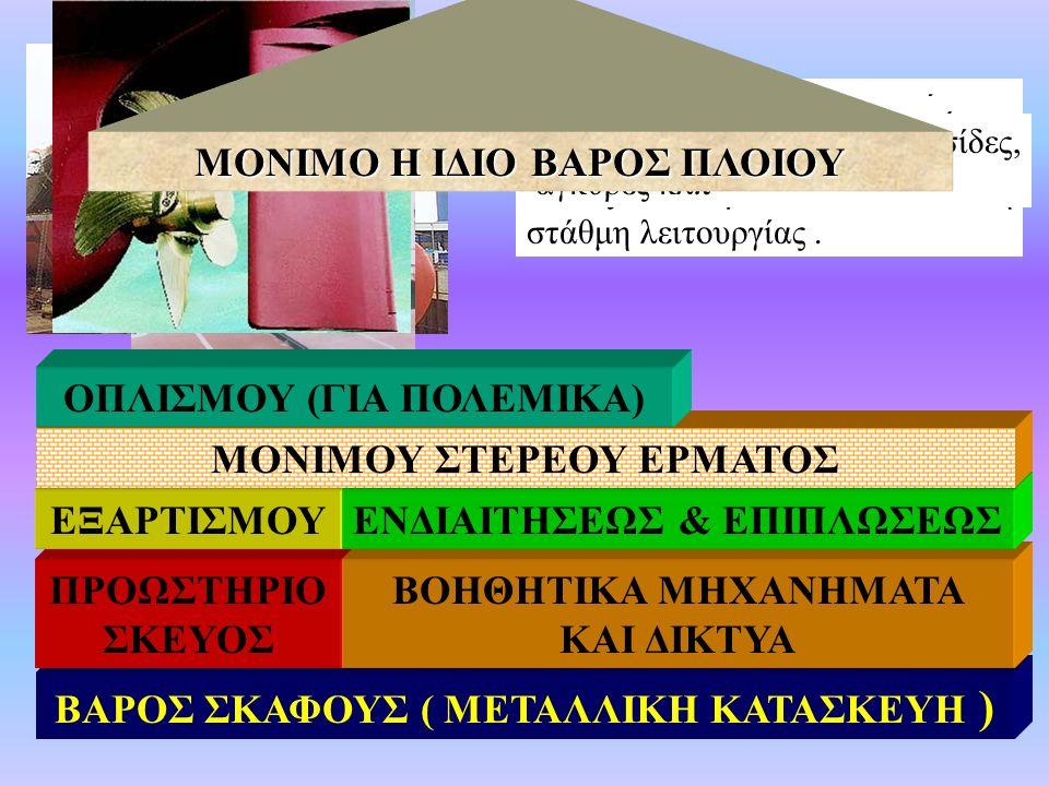 ΜΟΝΙΜΟ Η ΙΔΙΟ ΒΑΡΟΣ ΠΛΟΙΟΥ