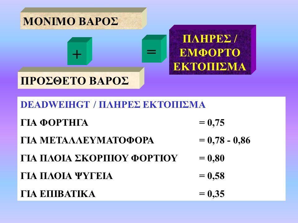 ΠΛΗΡΕΣ / ΕΜΦΟΡΤΟ ΕΚΤΟΠΙΣΜΑ