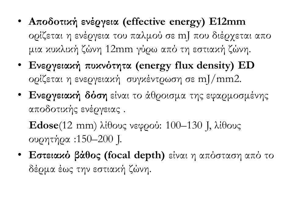 Αποδoτική ενέργεια (effective energy) E12mm ορίζεται η ενέργεια του παλμού σε mJ που διέρχεται απο μια κυκλική ζώνη 12mm γύρω από τη εστιακή ζώνη.