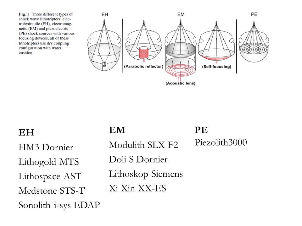 EM Modulith SLX F2 Doli S Dornier Lithoskop Siemens Xi Xin XX-ES