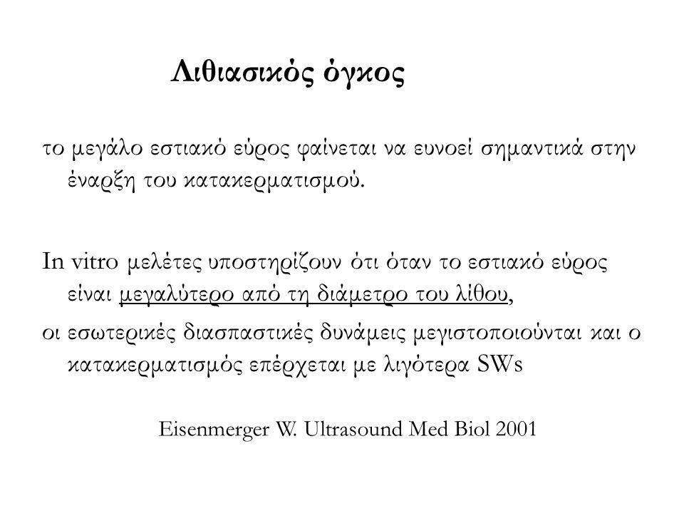 Eisenmerger W. Ultrasound Med Biol 2001