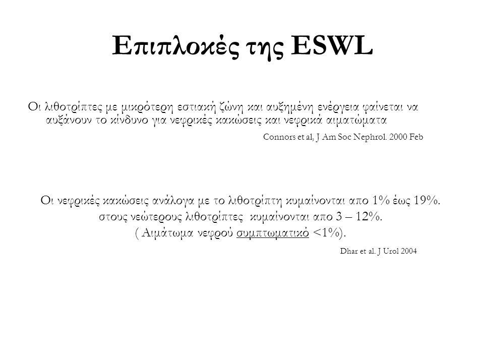 Επιπλοκές της ESWL Dhar et al. J Urol 2004