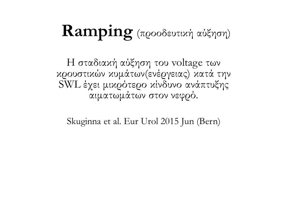 Ramping (προοδευτική αύξηση)