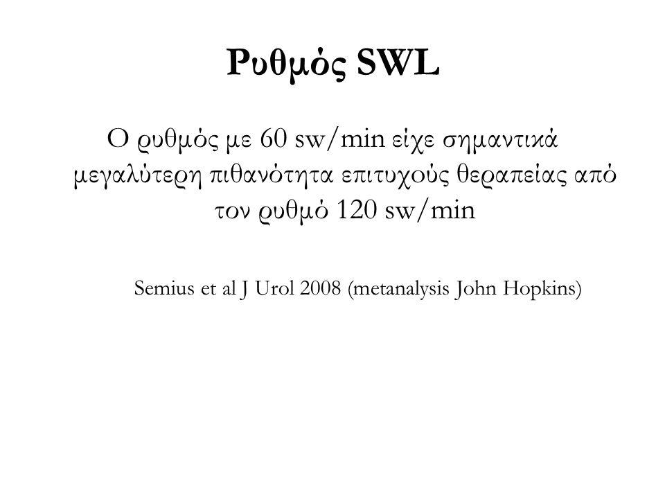 Ρυθμός SWL Ο ρυθμός με 60 sw/min είχε σημαντικά μεγαλύτερη πιθανότητα επιτυχoύς θεραπείας από τον ρυθμό 120 sw/min.