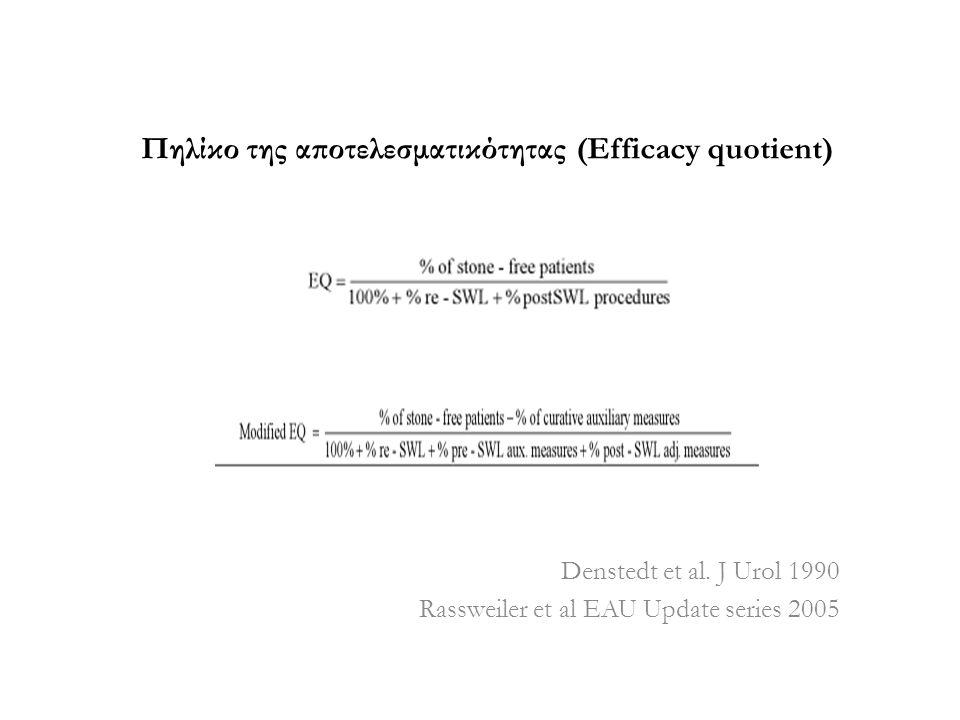 Πηλίκο της αποτελεσματικότητας (Efficacy quotient)