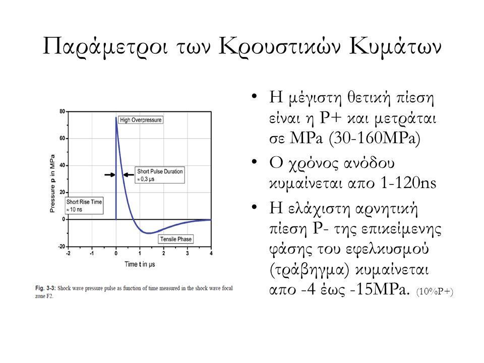 Παράμετροι των Κρουστικών Κυμάτων
