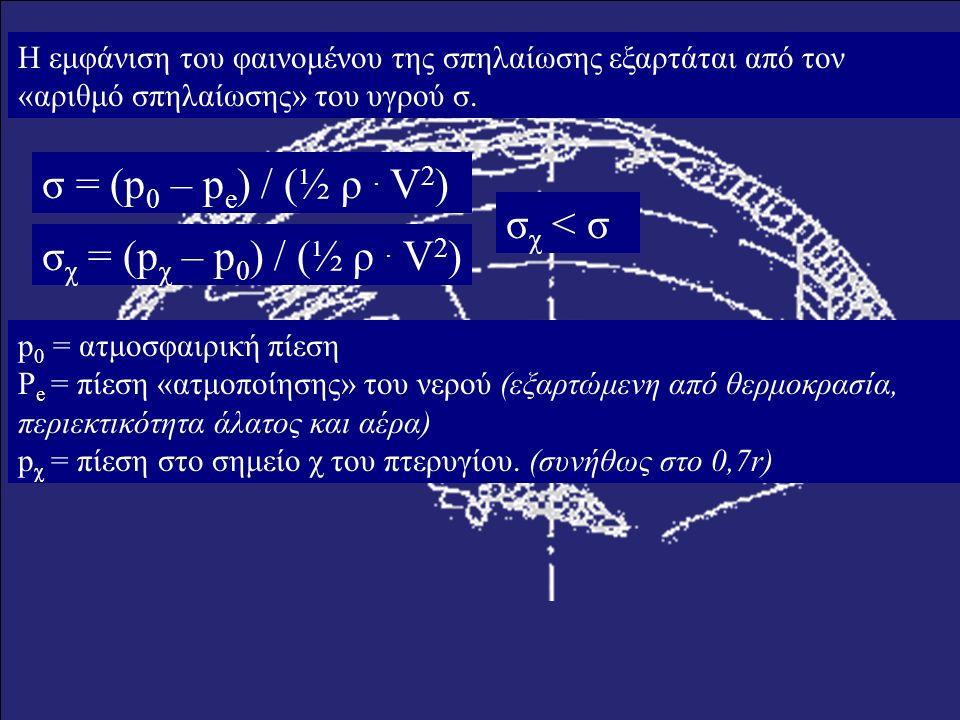 σ = (p0 – pe) / (½ ρ . V2) σχ < σ σχ = (pχ – p0) / (½ ρ . V2)