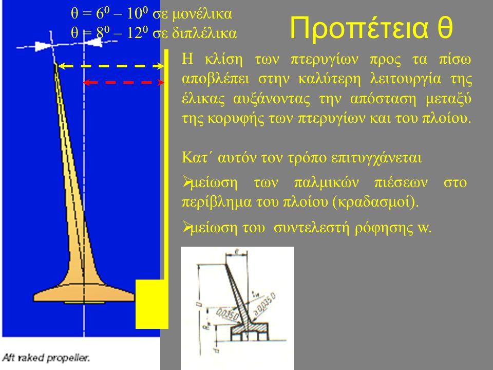 Προπέτεια θ θ = 60 – 100 σε μονέλικα θ = 80 – 120 σε διπλέλικα