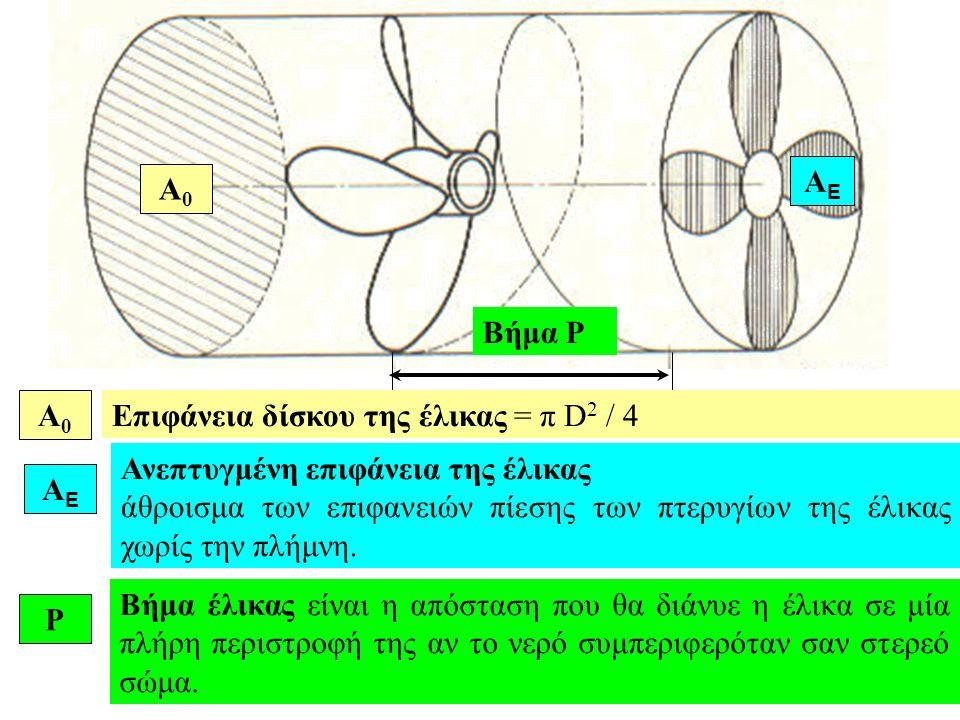 Επιφάνεια δίσκου της έλικας = π D2 / 4