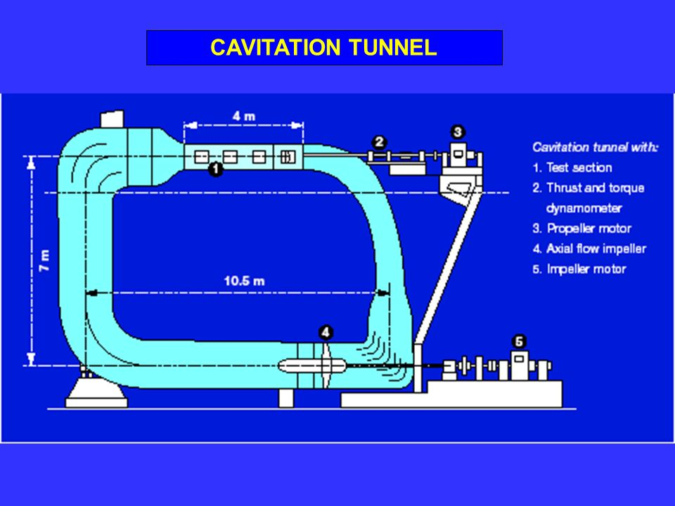 CAVITATION TUNNEL