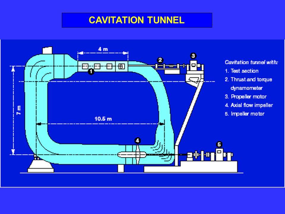 CAVITATION TUNNEL
