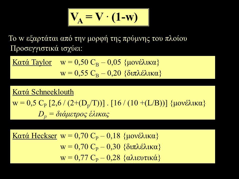 VA = V . (1-w) Το w εξαρτάται από την μορφή της πρύμνης του πλοίου