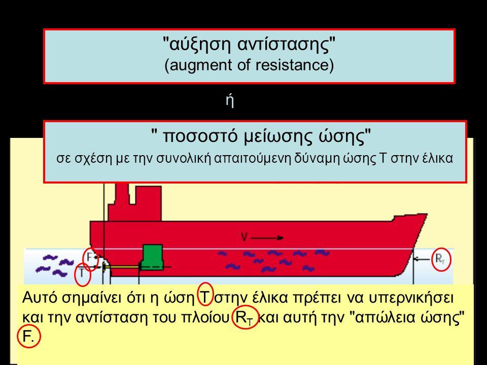 αύξηση αντίστασης ποσοστό μείωσης ώσης (augment of resistance)