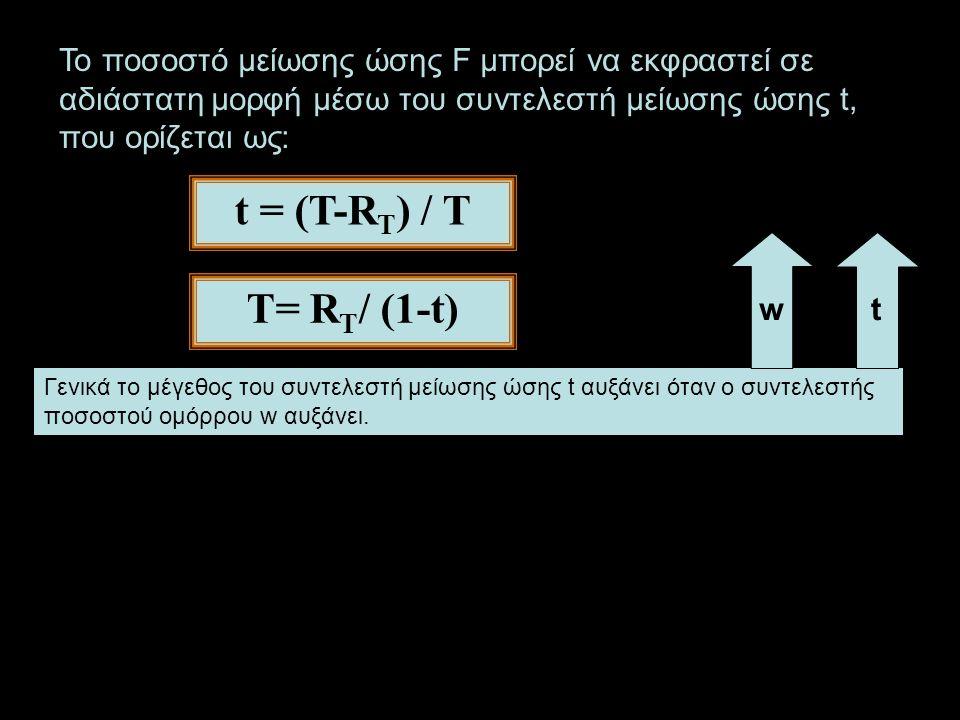 Το ποσοστό μείωσης ώσης F μπορεί να εκφραστεί σε αδιάστατη μορφή μέσω του συντελεστή μείωσης ώσης t, που ορίζεται ως:
