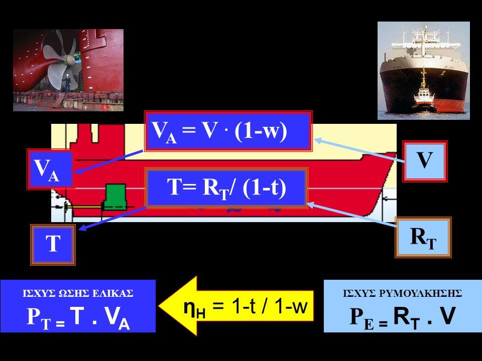 VA = V . (1-w) V VA T= RT/ (1-t) RT T PT = T . VA PE = RT . V