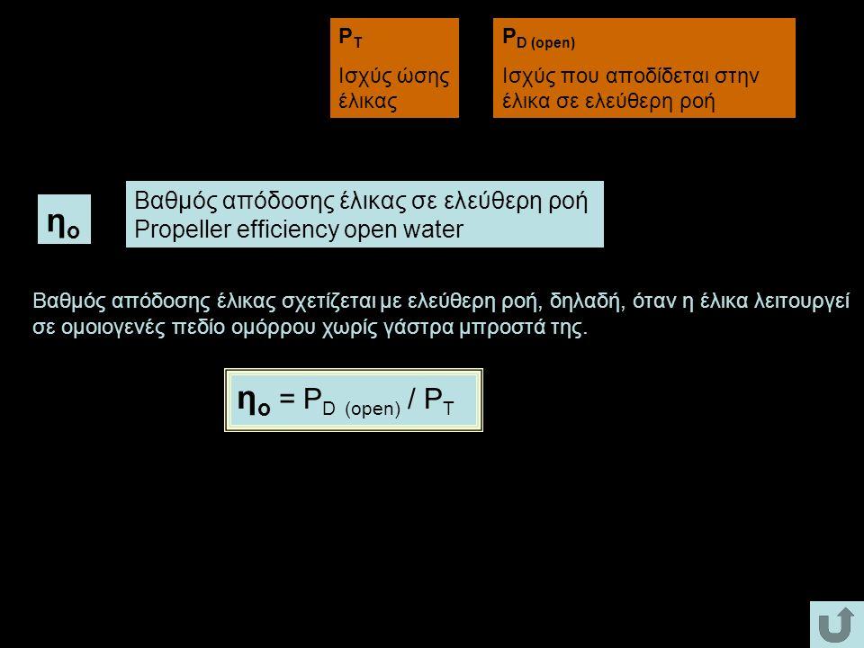 ηο ηο = PD (open) / PT Βαθμός απόδοσης έλικας σε ελεύθερη ροή