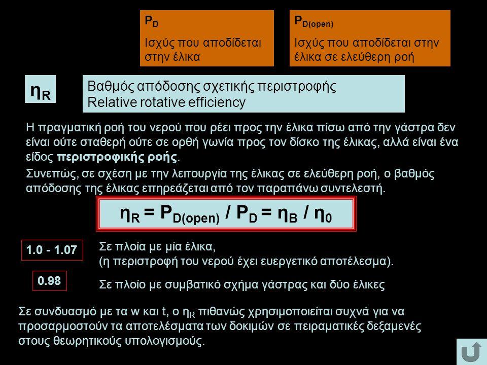 ηR ηR = PD(open) / PD = ηB / η0 Βαθμός απόδοσης σχετικής περιστροφής